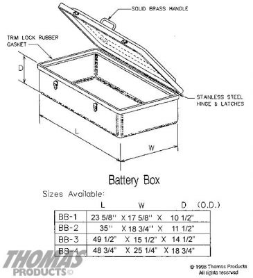 Battery Box Drawing - BB