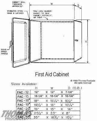 First Aid Cabinets Model FAC-12 drawing