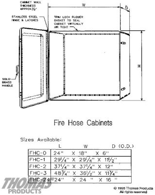 Fire Hose Cabinets Model FHC drawing