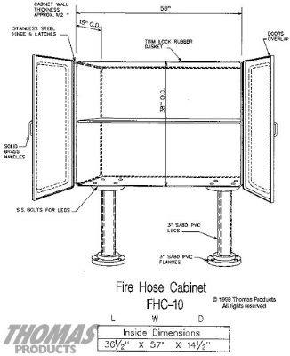 Fire Hose Cabinets Model FHC-10 drawing
