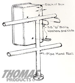 Hand Rail Mount drawing