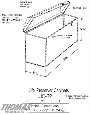 Life Jacket and Life Ring Cabinets Model LJC-72 drawing