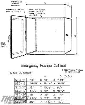 Safety Equipment Cabinets Model SEC-15 Drawing